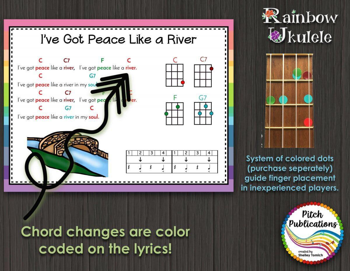 Rainbow Ukulele Curriculum Digital Teaching Bundle