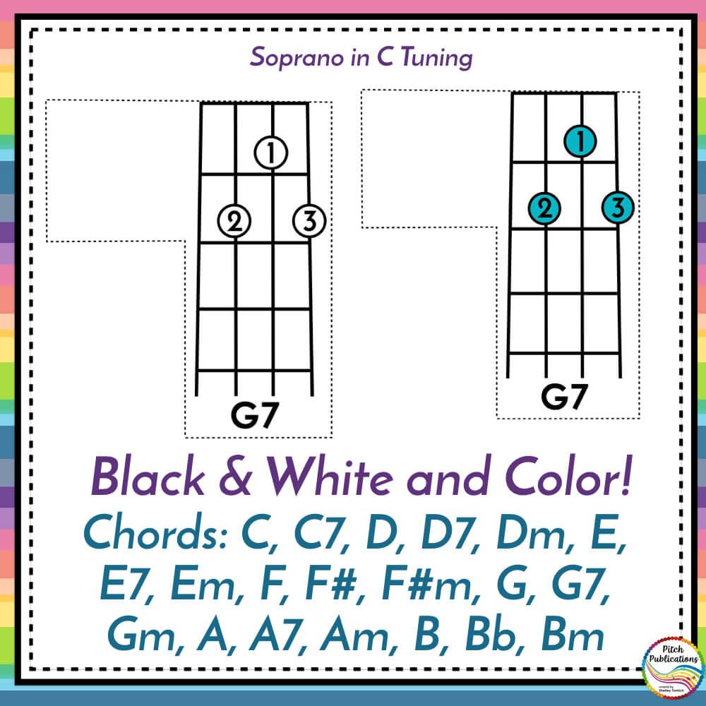 Rainbow Ukulele Fretboard Chord Insert Cards