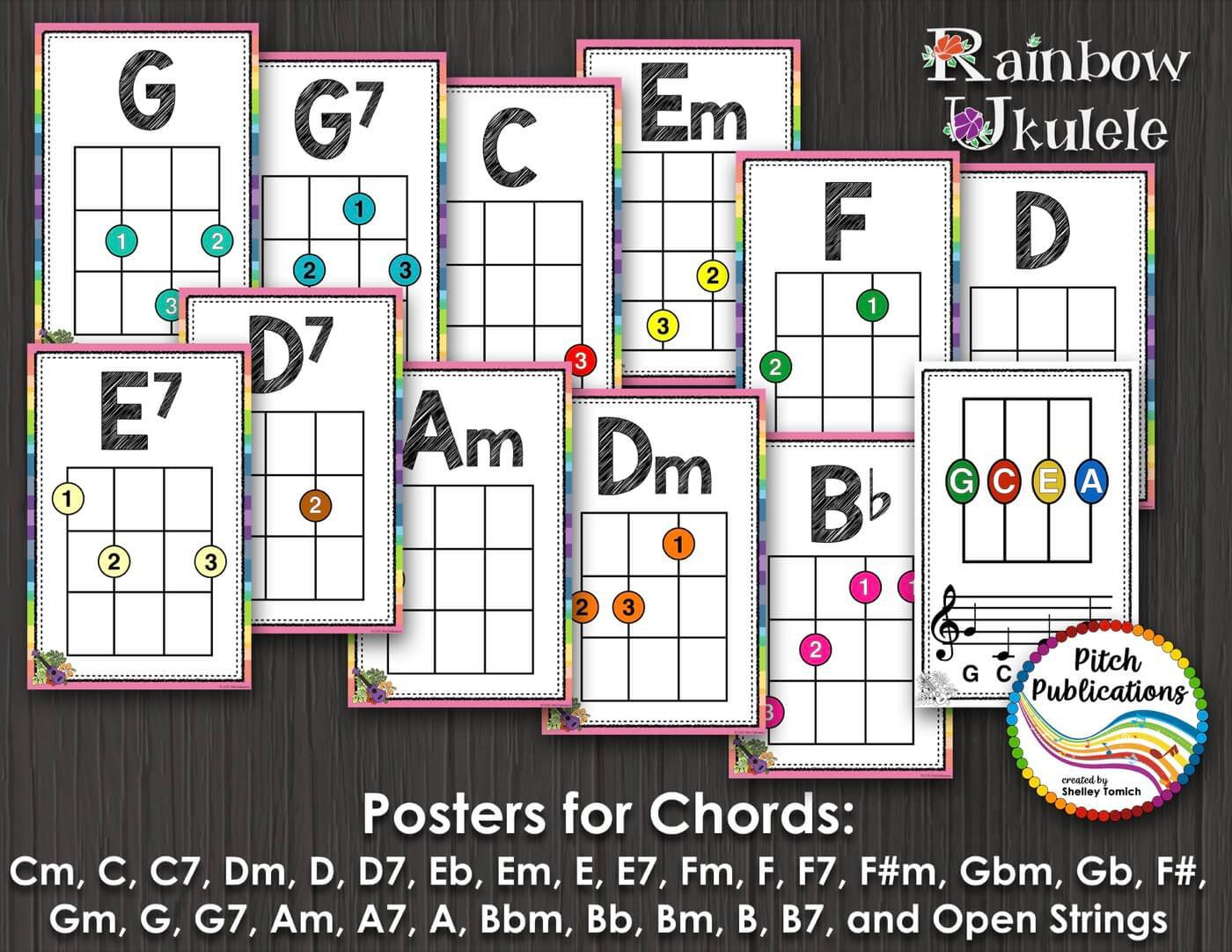 It is a graphic of Accomplished Printable Ukulele Chords